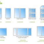 How to count your windows